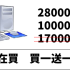 華語文能力測検進階級Level3読解練習2